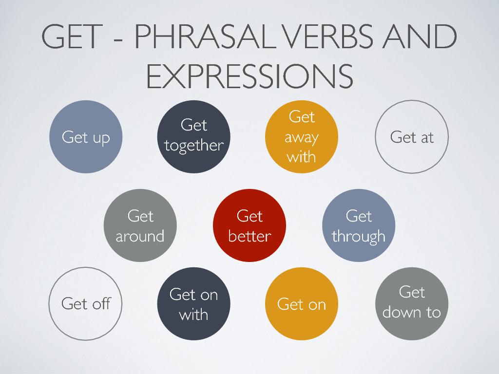 Penggunaan dan Contoh Kalimat Verb Get