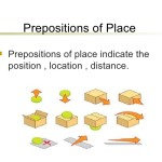 Pengertian dan Contoh Kalimat Preposition of Place and Position