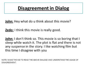4 Contoh Dialog Expressing Disagreement