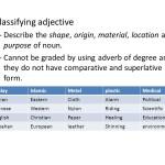 Pengertian dan 12 Contoh Kalimat Classifying Adjective