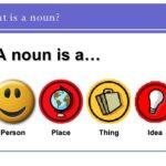 Daftar Kata Benda Dalam Bahasa Inggris