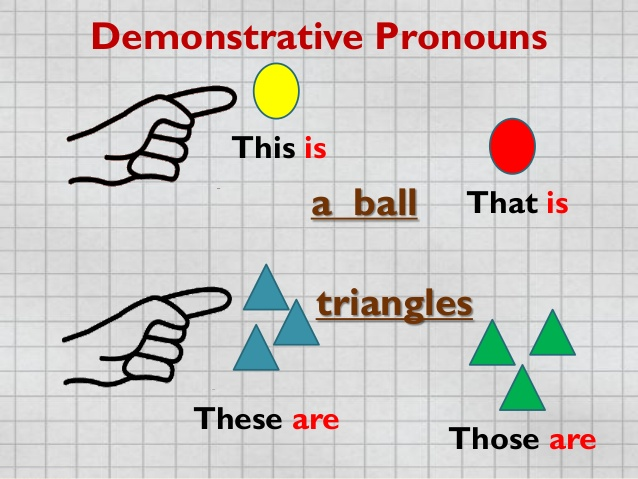 Pengertian dan 25 Contoh Kalimat Demonstrative Pronoun