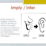Pengertian dan 17 Contoh Kalimat Imply dan Infer